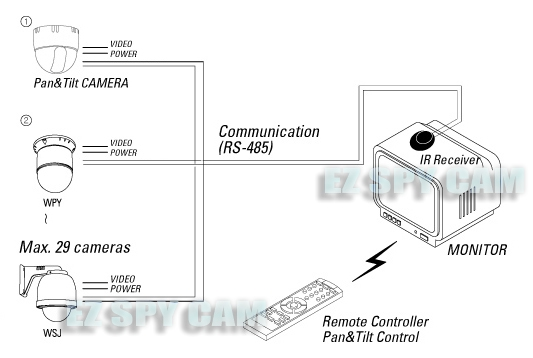 Epc New Diag Wm Lg also Wire Types Web likewise Cat Wiring furthermore Ptz Controller Wiring Diagram Bosch Ptz Camera Wiring Diagram Manual New Pelco Ccd Camera Wiring Rh Gidn Co Dome Camera Wiring Diagram Sensormatic Ptz Camera Wiring F also Vac Cctv Security Camera. on pelco security camera wire diagram